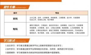 广东开放大学2021年春季报名倒计时!想提升自己吗?机会来了!